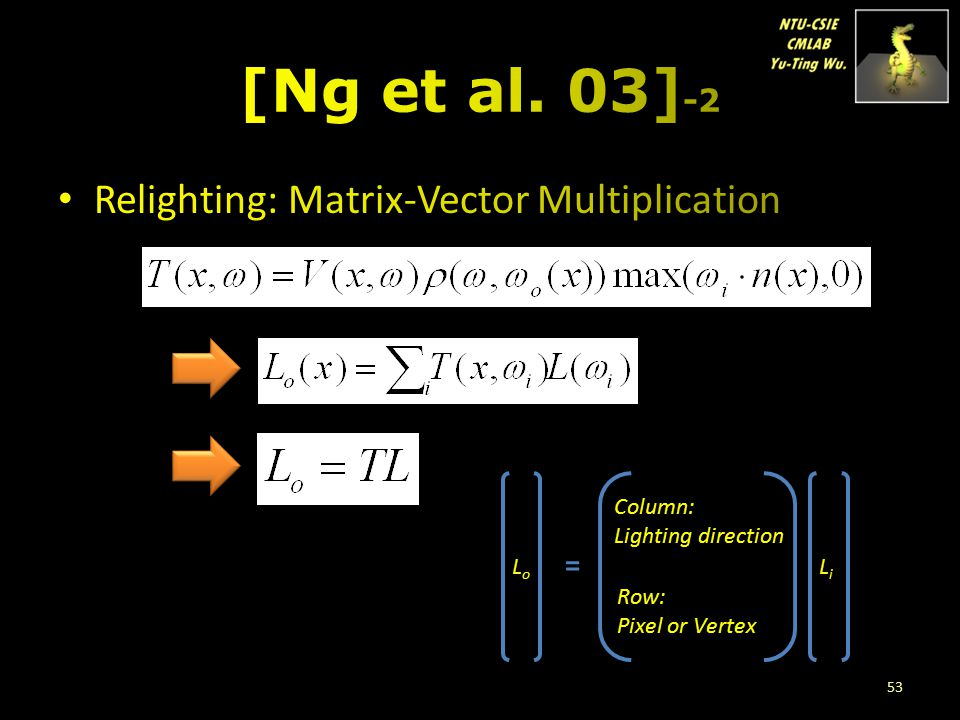 [Ng et al. 03]-2 Relighting: Matrix-Vector Multiplication = Column: